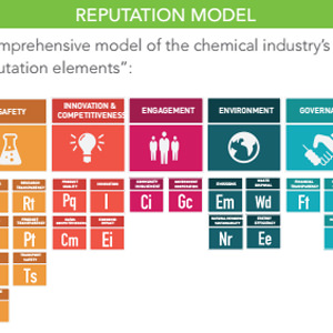 apco-releases-ground-breaking-study-of-chemical-industrys-reputation-across-united-states-and-europe